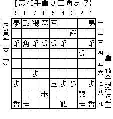 43手目8三角.jpg