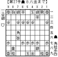 横歩取り4一玉004.jpg