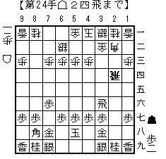 横歩取り4一玉006-2.jpg